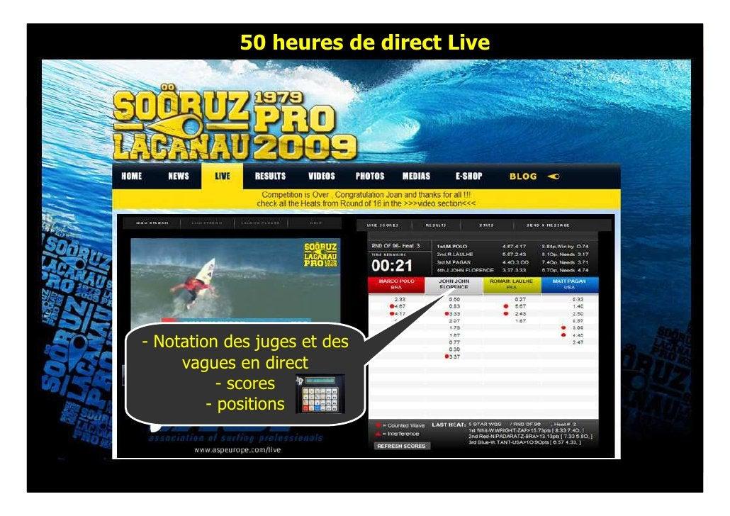 50 heures de direct Live     - Notation des juges et des      vagues en direct            - scores          - positions