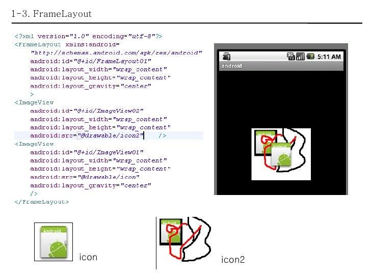 1-3. FrameLayout icon icon2