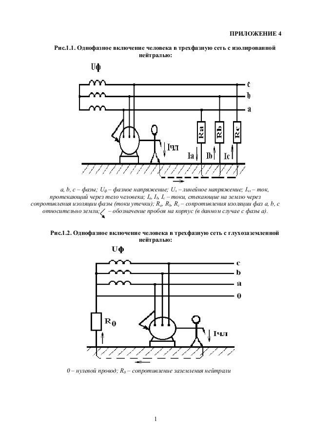 ПРИЛОЖЕНИЕ 4 Рис.1.1. Однофазное включение человека в трехфазную сеть с изолированной нейтралью: a, b, c – фазы; Uф – фазн...