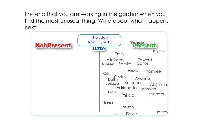 Pretend that you are working in the garden when youfind the most unusual thing. Write about what happensnext.             ...