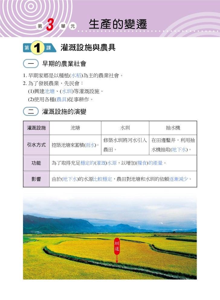 生產的變遷  1      灌溉設施與農具 一    早期的農業社會1. 早期家鄉是以種植(水稻)為主的農業社會。2. 為了發展農業,先民會: (1)興建池塘、(水圳)等灌溉設施。 (2)使用各種(農具)從事耕作。 二    灌溉設施的演變灌溉...