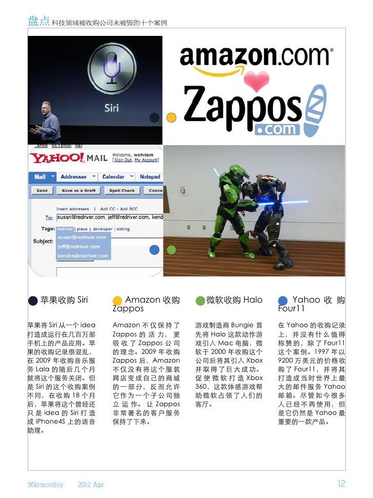 盘点 科技领域被收购公司未被毁的十个案例   苹果收购 Siri               Amazon 收购          微软收购 Halo           Yahoo 收 购                         Za...