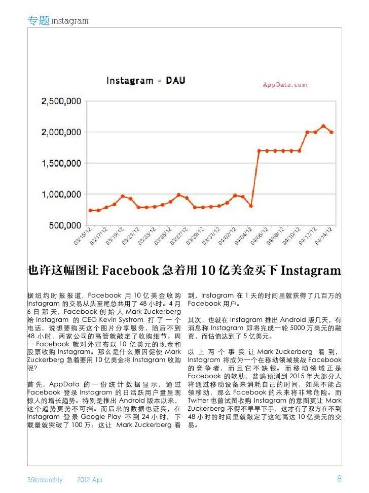 专题 instagram也许这幅图让 Facebook 急着用 10 亿美金买下 Instagram据 纽 约 时 报 报 道,Facebook 用 10 亿 美 金 收 购     到,Instagram 在 1 天的时间里就获得了几百万的I...