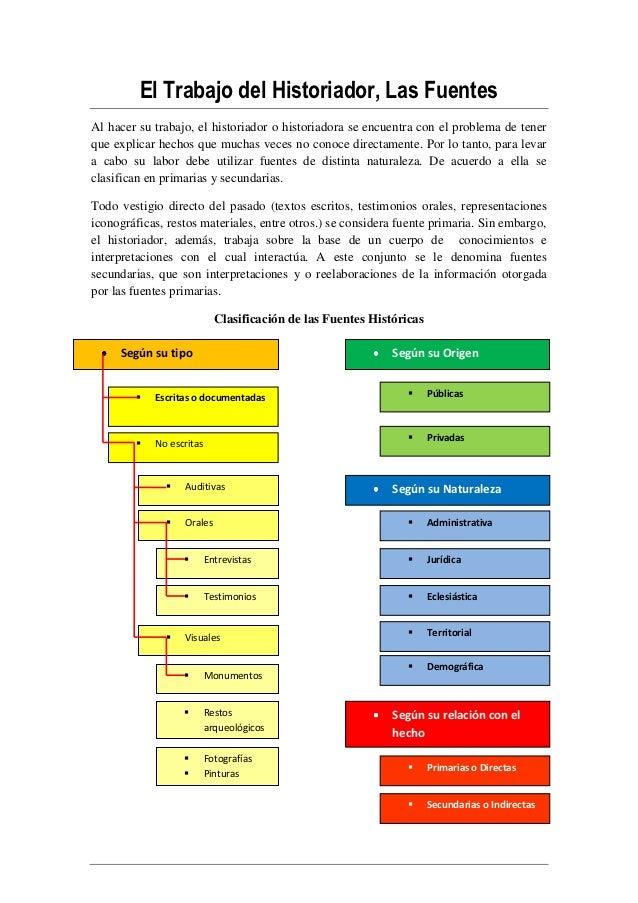 El Trabajo del Historiador, Las FuentesAl hacer su trabajo, el historiador o historiadora se encuentra con el problema de ...
