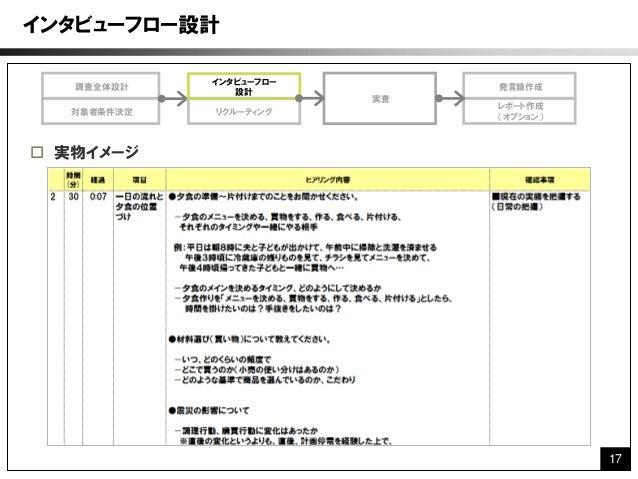 インタビューフロー設計             インタビューフロー   調査全体設計                     発言録作成                設計                         実査         ...