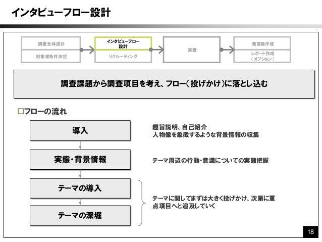 インタビューフロー設計                 インタビューフロー  調査全体設計                                      発言録作成                    設計            ...