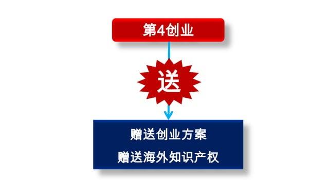 第4创业   送赠送创业方案赠送海外知识产权