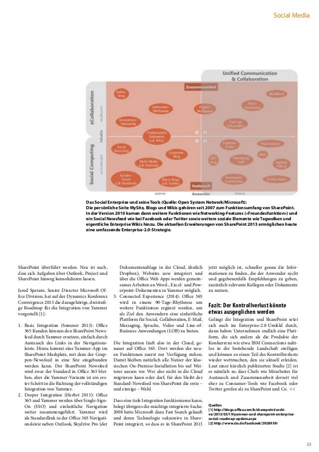 Enterprise Social: Enterprise 2.0 mit SharePoint 2013 Slide 2