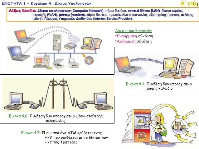 σύνδεση στο διαδίκτυο χωρίς εικόνα Joomla πρότυπα ραντεβού ιστοσελίδα