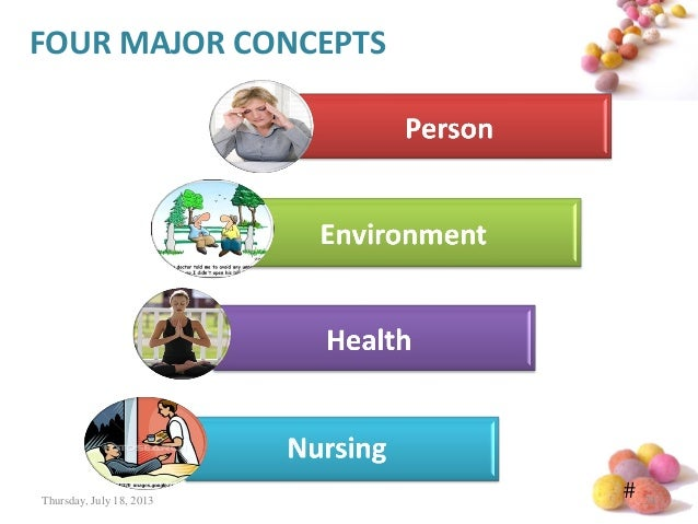 application of need theory by virginia Application of nursing theory 3 the needs theory by virginia henderson virginia henderson developed the theory during the period where the patients need was the primary health concerns (parker, & smith, 2010.
