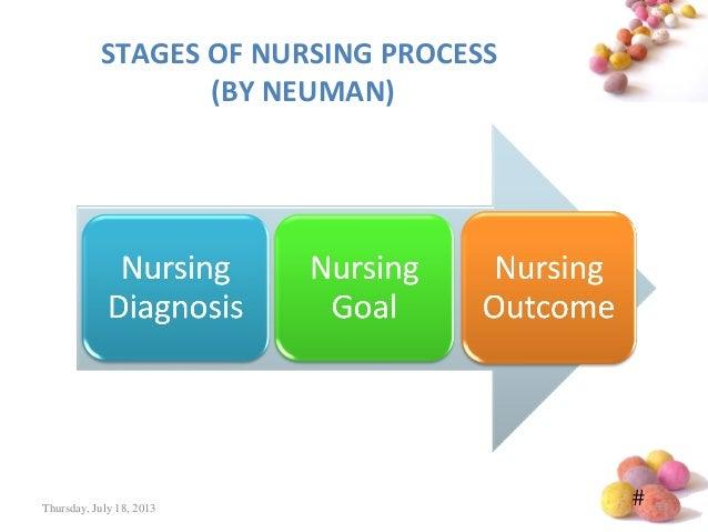 neuman nursing theory