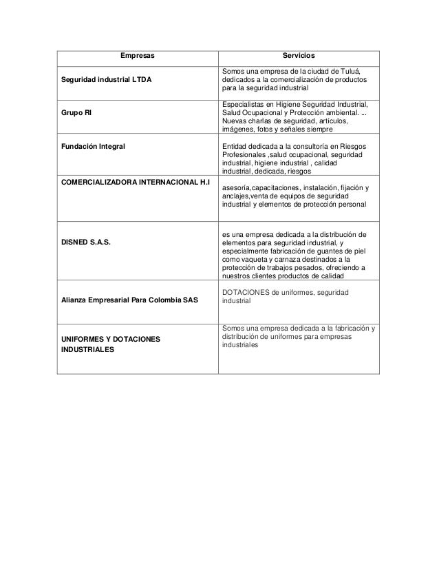 Salud ocupacional y productos de seguridad Equipos e