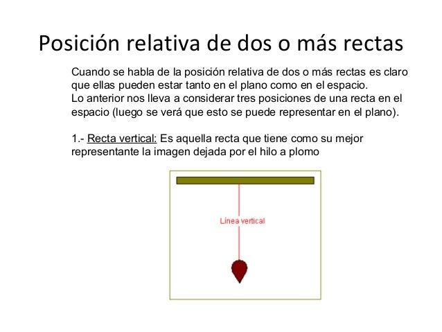 Posición relativa de dos o más rectas Cuando se habla de la posición relativa de dos o más rectas es claro que ellas puede...