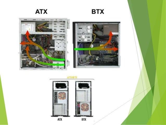 06. Motherboard Form Factors (Computer)