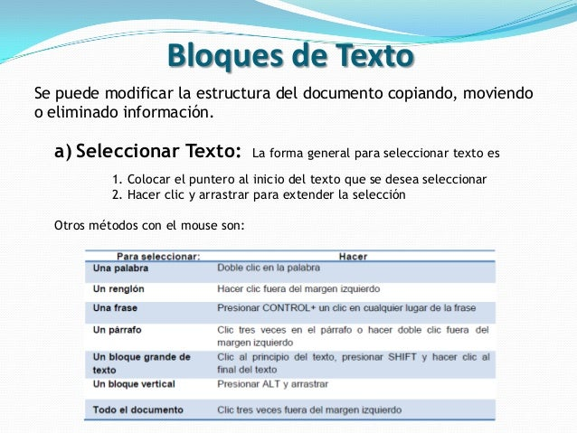 4 Procesador De Textos Formato De Texto Y Parrafos