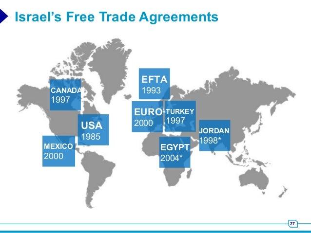 Be trader israel