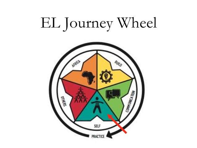 EL Journey Wheel