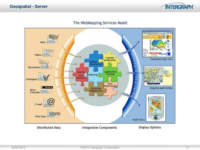 Intergraph's Server Offering_Richard Goodman - Intergraph