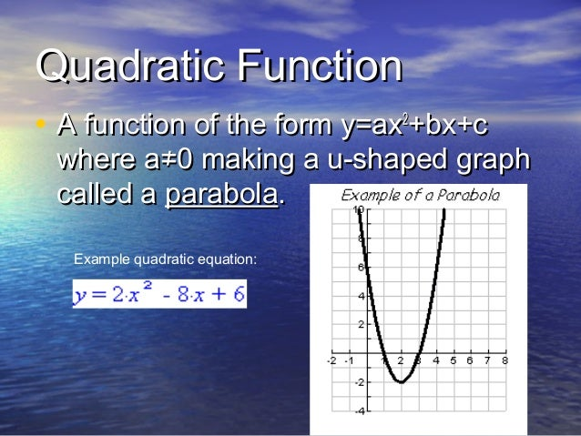 42-vertex-and-intercept-form-2-638 Quadratic Equation In Vertex Form Examples on