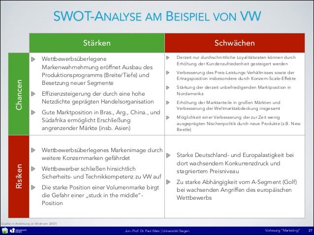 toyota swot Toyota motor corporation 12345 swot analysis profile additional information what is a swot analysis it is a way of evaluating the strengths, weaknesses.