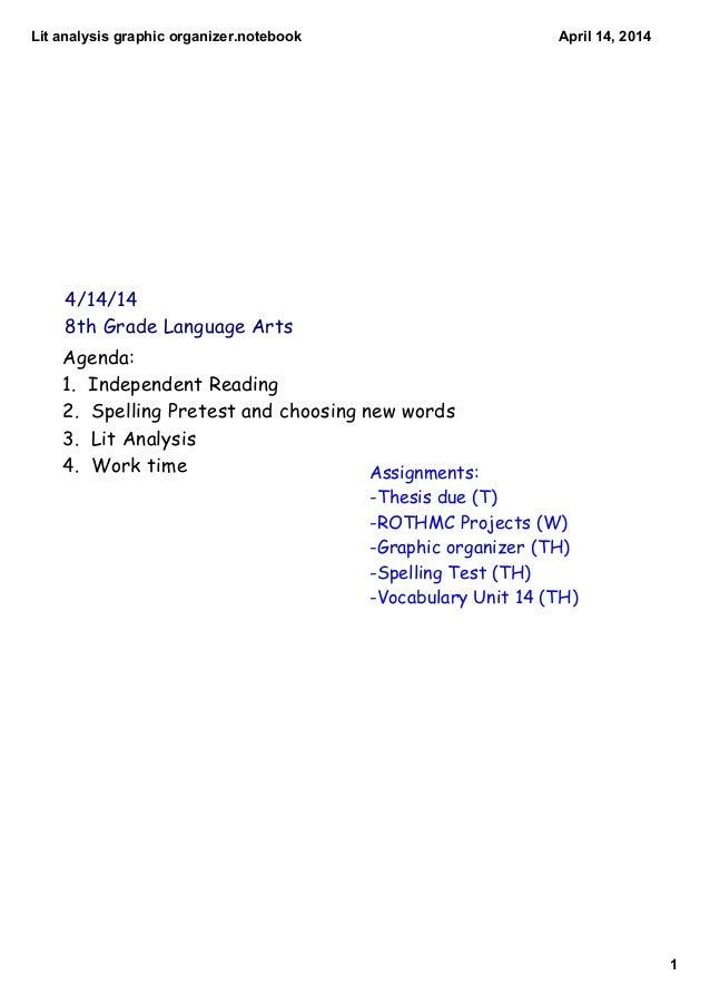 Litanalysisgraphicorganizer.notebook 1 April14,2014 4/14/14 8th Grade Language Arts Agenda: 1. Independent Reading 2....