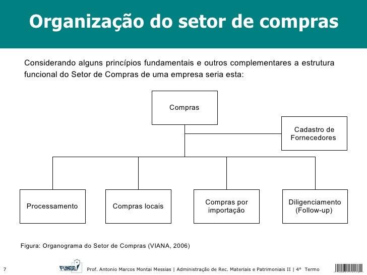 Organização no setor de trabalho e soluções para contém o problema 7