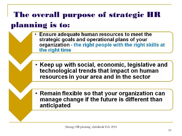 human resource planning in a healthcare organisation The role of information technology in human resource  human resource planning,  organizations want to survive,.