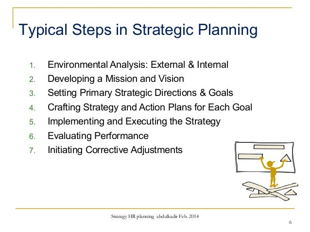 strategy and human resource planning hr planning abdulkadir feb 2014 5 6 typical steps