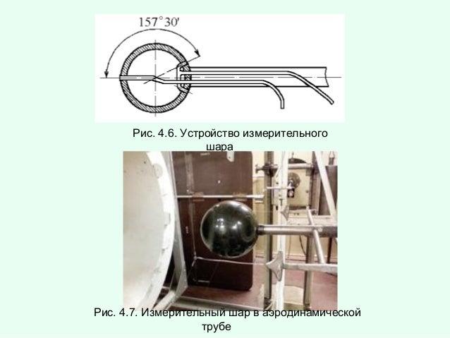 Рис. 4.6. Устройство измерительного шара  Рис. 4.7. Измерительный шар в аэродинамической трубе