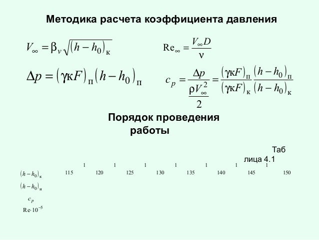 Методика расчета коэффициента давления  V∞ = β v  V∞ D Re ∞ = ν  ( h − h0 ) к  ∆p = ( γкF ) п ( h − h0 ) п  cp =  ∆p  ( γк...