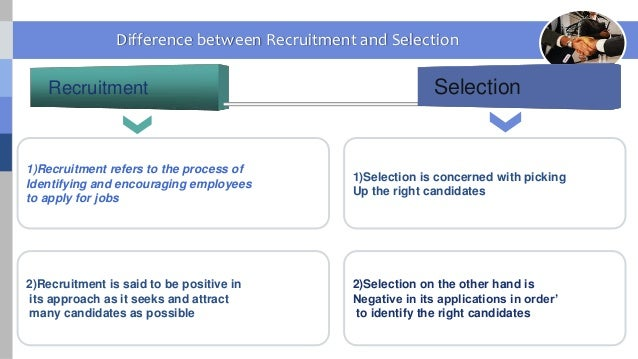 microsoft recruitment and selection Recruitment and selection: attracting the best and the brightest beginning documents similar to hr planning strategy at microsoft inc skip carousel.