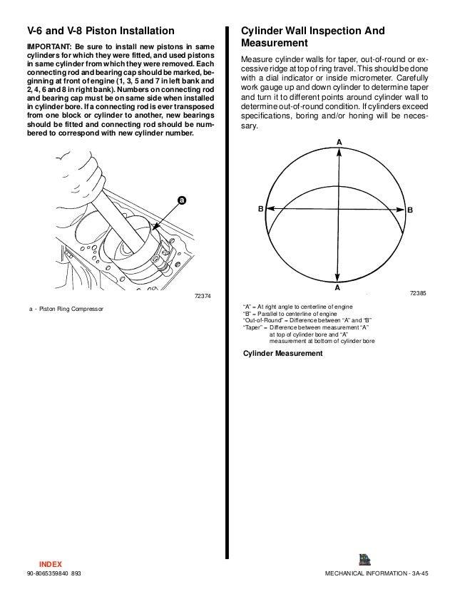 measuring cylinder taper