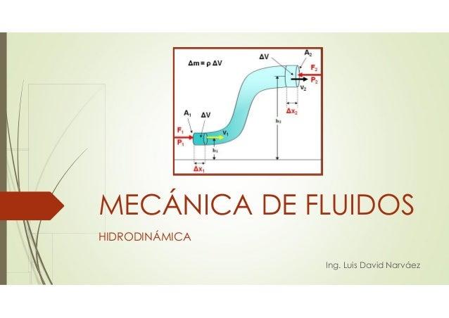 MECÁNICA DE FLUIDOS Ing. Luis David Narváez HIDRODINÁMICA