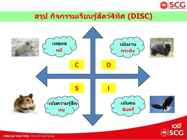 สรุป กิจกรรมเรียนรู้สัตว์4ทิศ (DISC) เหตุผล หมี เน้นงาน กระทิง เน้นคน อินทรี เน้นความรู้สึก หนู C D S I