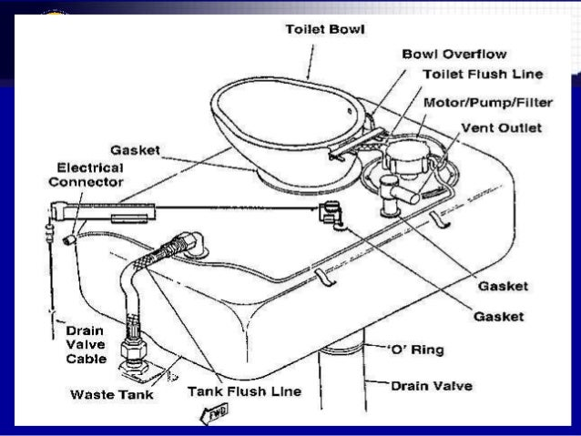 Cabin Interior System: Lavatory