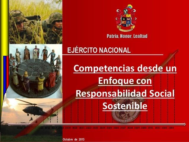 Comportamiento Ético Superior Ejército Nacional 2012 2013 2014 2015 2016 2017 2018 2019 2020 2021 2022 2023 2024 2025 2026...