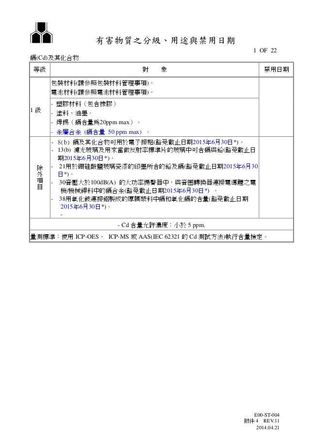 有害物質之分級、用途與禁用日期 1 OF 22 E00-ST-004 附件 4 REV.11 2014.04.21 鎘(Cd)及其化合物 等級 對 象 禁用日期 包裝材料(請參照包裝材料管理事項)。 電池材料(請參照電池材料管理事項)。 1 級...
