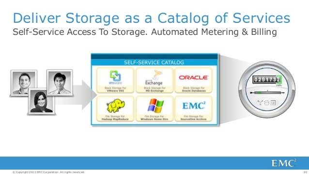 Software Defined Datacenter als 'route' naar het 3e IT platform