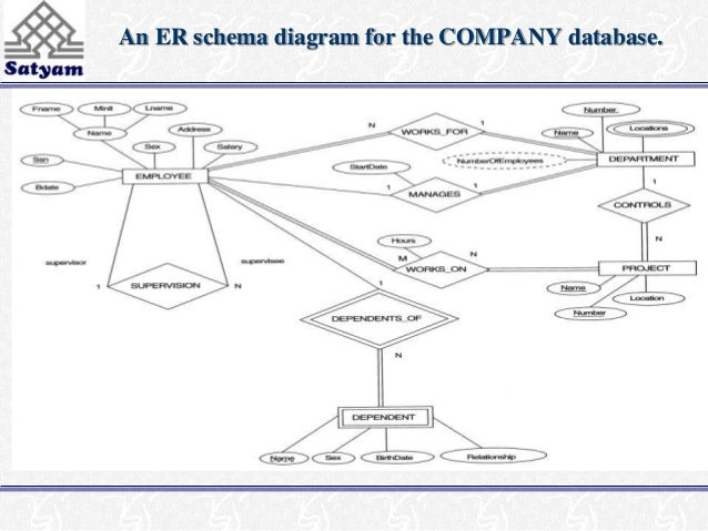 Insurance Company Er Diagram Auto Electrical Wiring Diagram