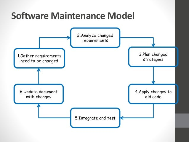 software maintenance Find and compare building maintenance software free, interactive tool to quickly narrow your choices and contact multiple vendors.