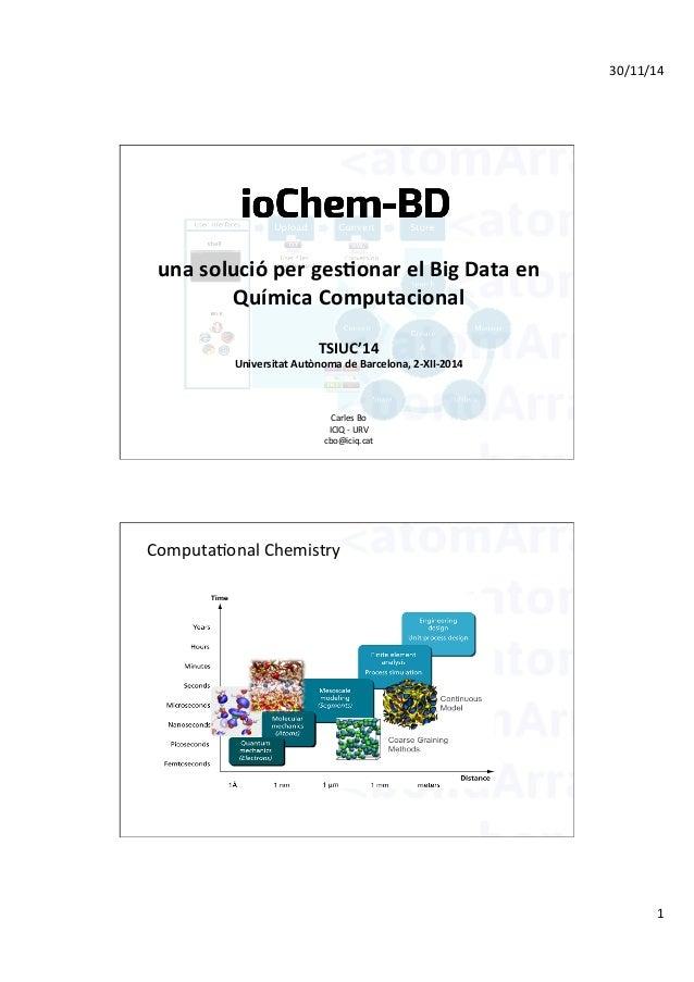 30/11/14  1  una  solució  per  ges/onar  el  Big  Data  en  Química  Computacional  TSIUC'14  Universitat  Autònoma  de ...