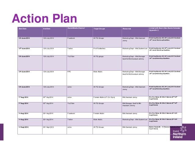 Merveilleux Action Plan ...