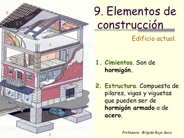De for Videos de construccion de edificios