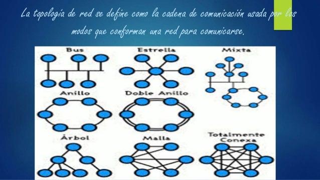 La topología de red se define como la cadena de comunicación usada por los modos que conforman una red para comunicarse.