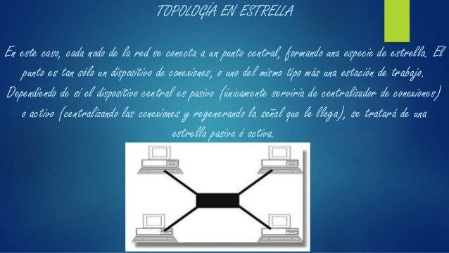 Las topologías son importantes porque podemos diferenciar los diferentes rasgos de cada topología y lo funcional que puede...