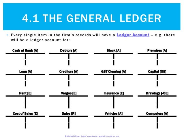 4 1 the general ledger