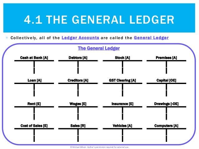 general ledgers