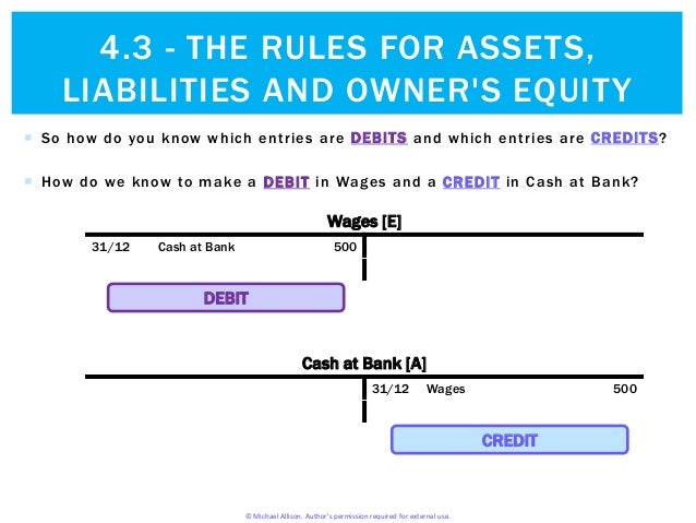 assets liability owners equity and the The accounting formula serves as the foundation of double-entry bookkeepingalso called the accounting equation or balance sheet equation, this formula represents the relationship between the assets, liabilities, and owners' equity of a business.