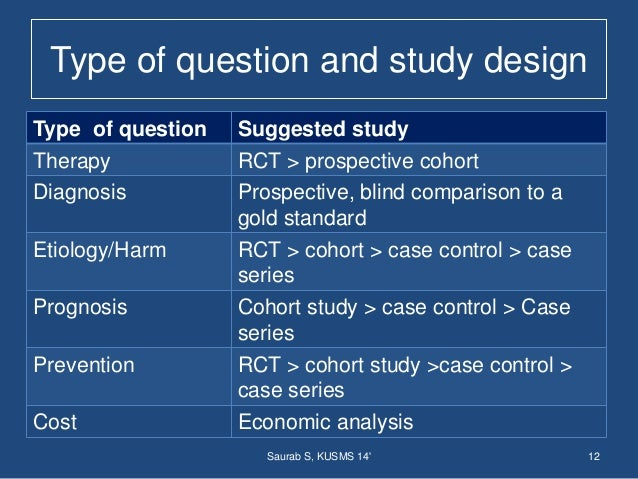retrospective case control study level of evidence For their retrospective case-control study, researchers looked at death  this  kind of research is regarded as the highest form of evidence.
