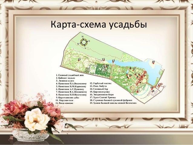 Карта-схема усадьбы
